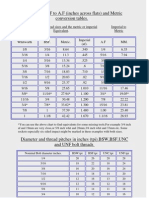 BSW,BS,,AF,BA and Metric Tool Size