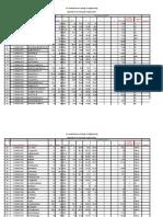 Campus_data_format_HCL.xlsMCA