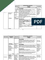 tabel caz 1