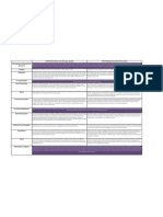 TI_FSD Final Comparison Chart