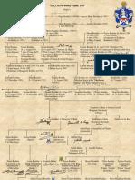 Yan Bolduc Family Tree