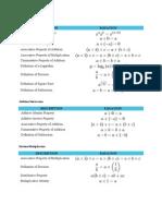 Maths Formulae