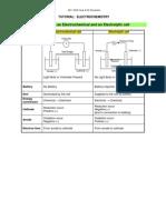 Electrochem Tutorial Solutions