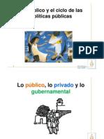 Lo Publico y El Ciclo PP