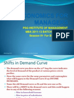 Economics For Managers - Session 04