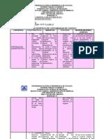 CUADRO SINOPTICODE CONTABILIDAD (1)
