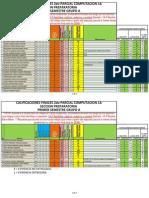 Calificaciones Finales 2do Parcial 1a 111018