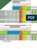 Calificaciones Finales 2do Parcial 1b 111018
