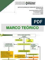 Terica 1_marco Terico