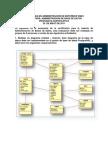 PROPUESTA_CERTIFICATIVA_ADMINISTRACION_DE_BASE_DE_DATOS