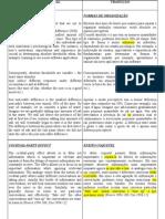 Glossário Geral | Negócios (Geral) | Business