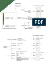 Implamentacion Tecnica de Recopilacion Formato Especifico Para Mi Proyecto