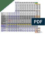 Presupuesto Ingresos y Egresos Faeex 2010-2011 Borrador