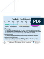 Path to Certification