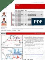 2011 10 12 Migbank Daily Technical Analysis Report