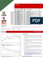2011 10 19 Migbank Daily Technical Analysis Report