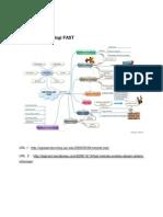 Mindmap Metodologi FAST