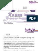 Propuesta Organizativa de Kuña Pyrenda (Octubre 2011)