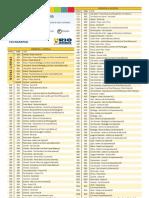 Tabela de linhas de ônibus RJ