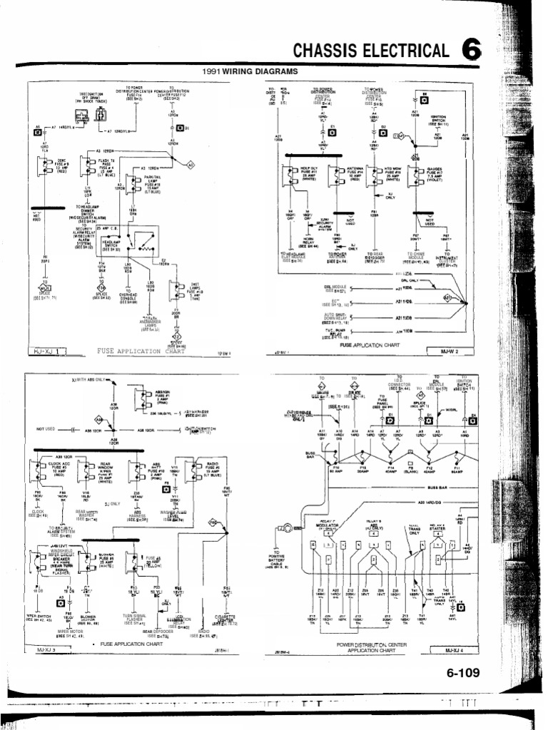 91 Xj Wiring Diagrams