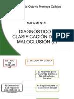 Diagnostico Ortodoncico 2a Parte