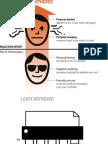 Privacy Infographics