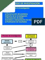 2 PROCESO DE INVESTIGACION