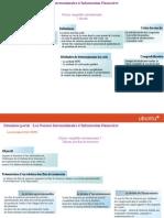 IAS IFRS PRESENTATION 2/2