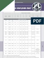 grade_chart