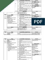 Year 1 Scheme of Works