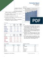 Derivatives Report 20th October 2011
