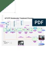UP Process Flow Diagram revised 2007.02.21
