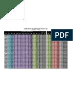 IPOLECO Midterm Grades
