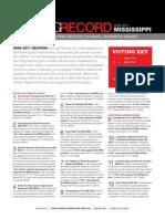 NFIB Record