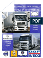 ARMI OTOMOTIV KEY EXPORT PRODUCTS