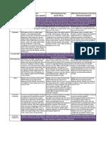 TI_FSD Comparison Chart