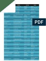 Daftar Exspedisi Di Surabaya