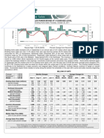 Existing Home Sales October 2011