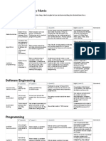 """Preview of """"Programmer Competency Matrix"""""""