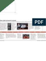 Gadhafi Timeline Web