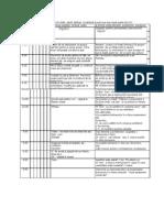 Anexa I Model de Plan de Ingrijire