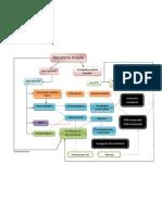 Flow Chart Mekanisme Kronik DM