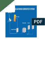 Hyprid Wind Solar Tracker