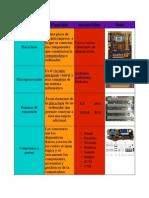 Componentes electónicos