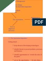 Technology Management II