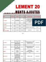 1-supp20-medicamentsajoutes