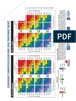 CVD Risk Chart