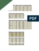 Ejercicio Excel Sumas
