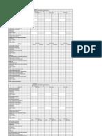 hoja de trabajo costos por procesos tamaño oficio