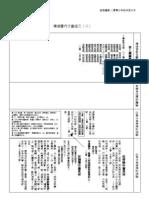 ECCL006 傳道書內文重組之三